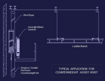 Technical Theatre System Design and Consulting - Stage